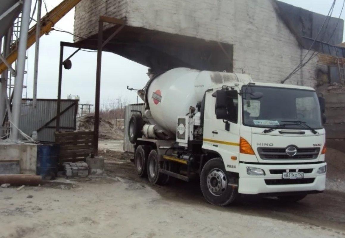 Газель миксер бетон керамзитобетона b20